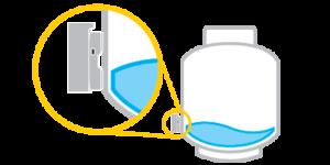 Gas Genie Level Diagram