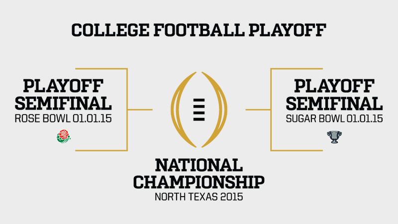 are there any college football games on tonight playoff committee